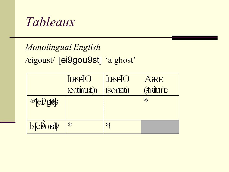 Tableaux Monolingual English /eigoust/ [ei9gou9st] 'a ghost'